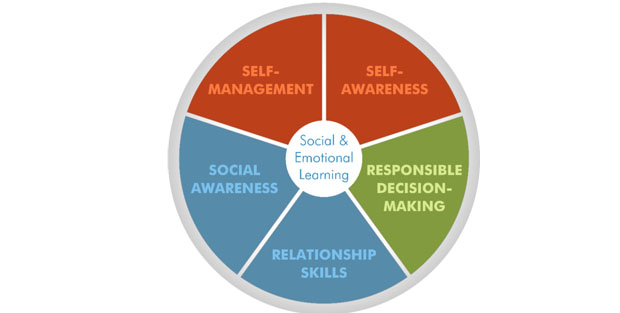 an analysis of foxs and lentinis article on social and emotional skills
