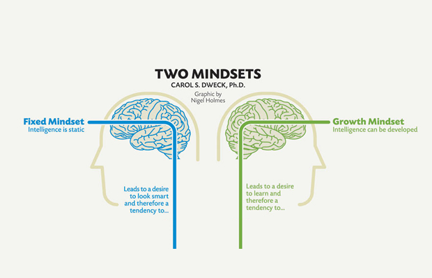 Two-Mindsets-Featured-Infographic